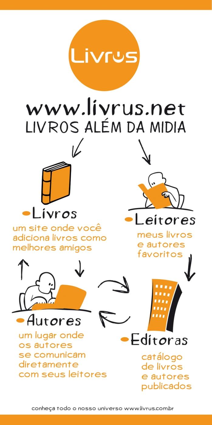 LIVRUS.NET | O Livro Além da Mídia