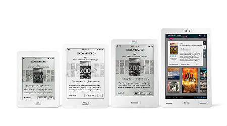 Família E-readers da Kobo   Kobos: Mini, Glo, Touch e Arc