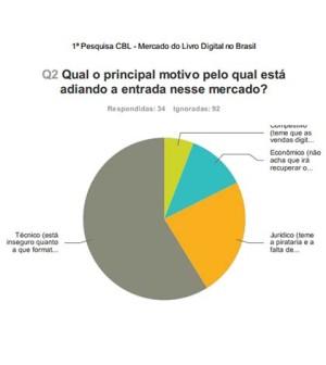 Pesquisa Mercado Digital-cbl-300x336