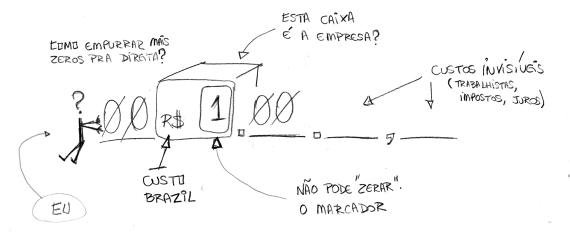 esteira 2