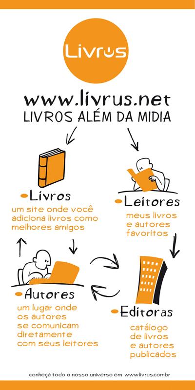 www.livrus.net