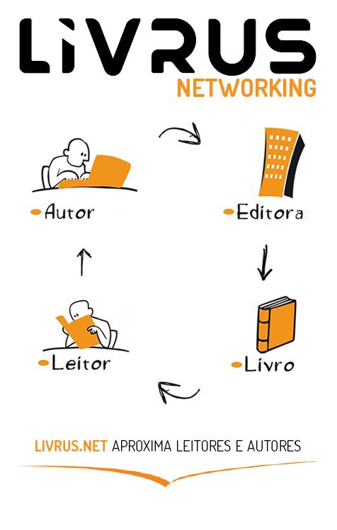 LIVRUS.NET