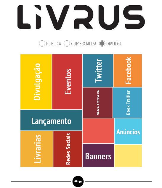 www.livrus.biz