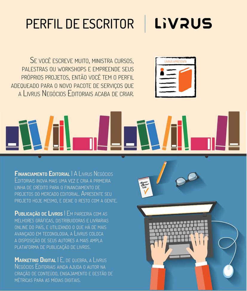 Perfil de Escritor